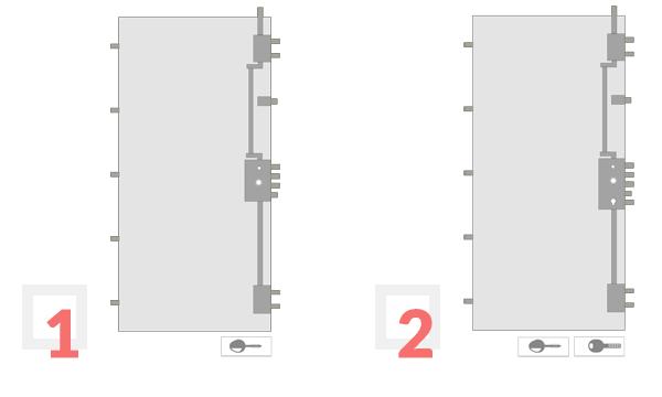 Podella Porte - Porta blindata NERVI - Triple Map schema