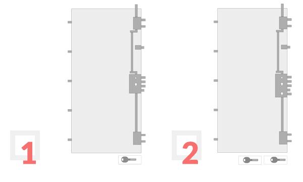 Podella Porte - Porta blindata PORTOFINO - Cilindro Europeo - schema